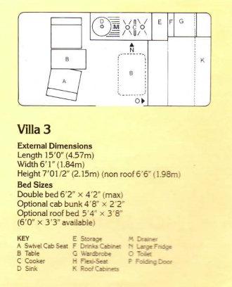 Villa 3 4